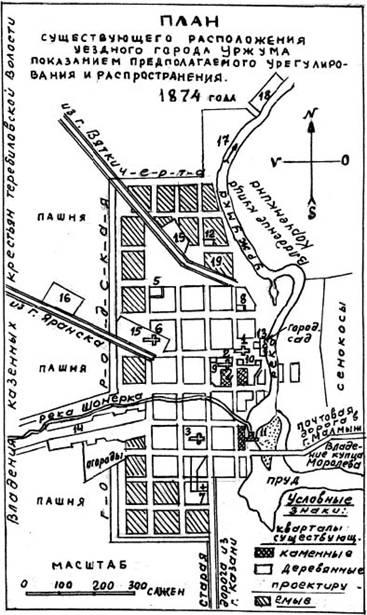 План города Уржума 1874 г.