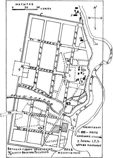 План Уржума 1784 г.